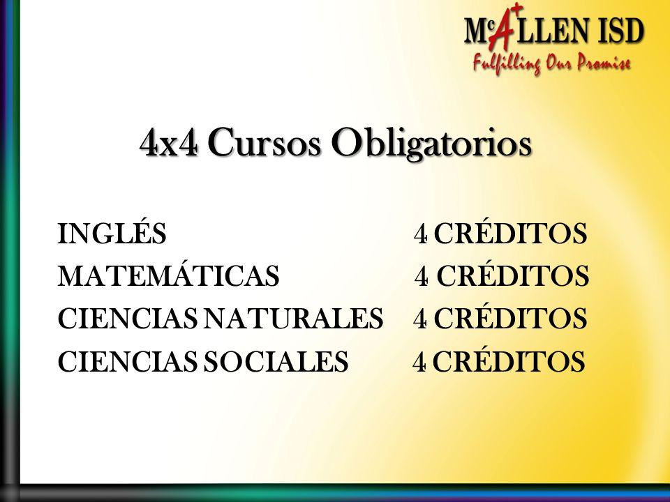 4x4 Cursos Obligatorios INGLÉS 4 CRÉDITOS MATEMÁTICAS 4 CRÉDITOS CIENCIAS NATURALES 4 CRÉDITOS CIENCIAS SOCIALES 4 CRÉDITOS
