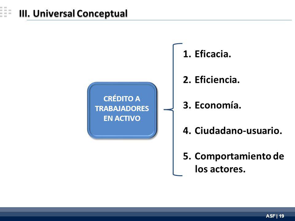 ASF | 19 III. Universal Conceptual 1.Eficacia. 2.Eficiencia.