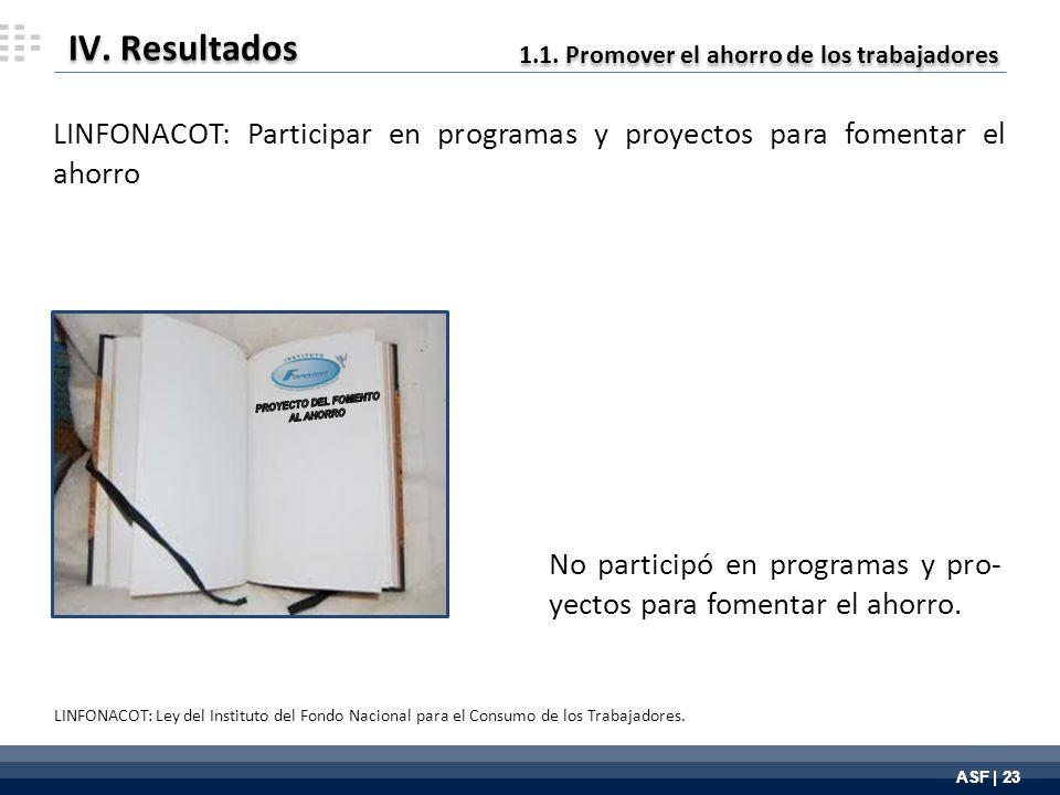 ASF | 23 IV. Resultados No participó en programas y pro- yectos para fomentar el ahorro.