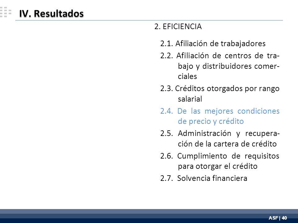 ASF | 40 IV. Resultados 2. EFICIENCIA 2.1. Afiliación de trabajadores 2.2.