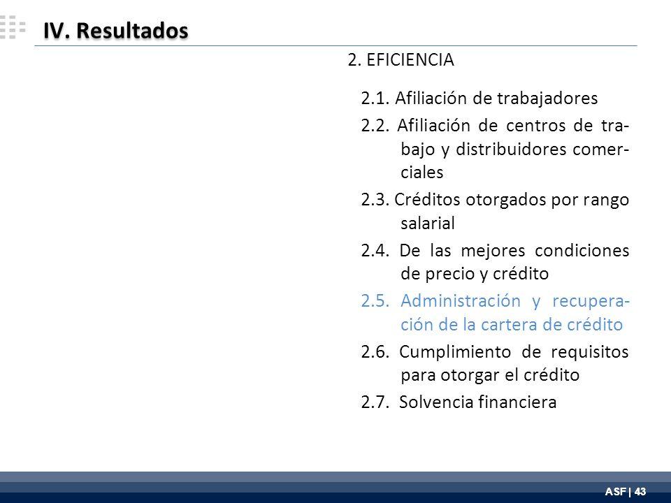 ASF | 43 IV. Resultados 2. EFICIENCIA 2.1. Afiliación de trabajadores 2.2.