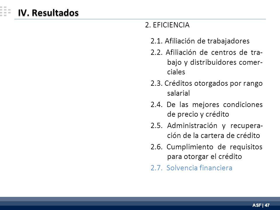ASF | 47 2. EFICIENCIA 2.1. Afiliación de trabajadores 2.2.