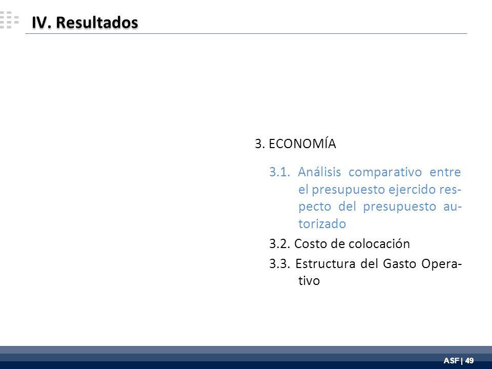 ASF | 49 3. ECONOMÍA 3.1.