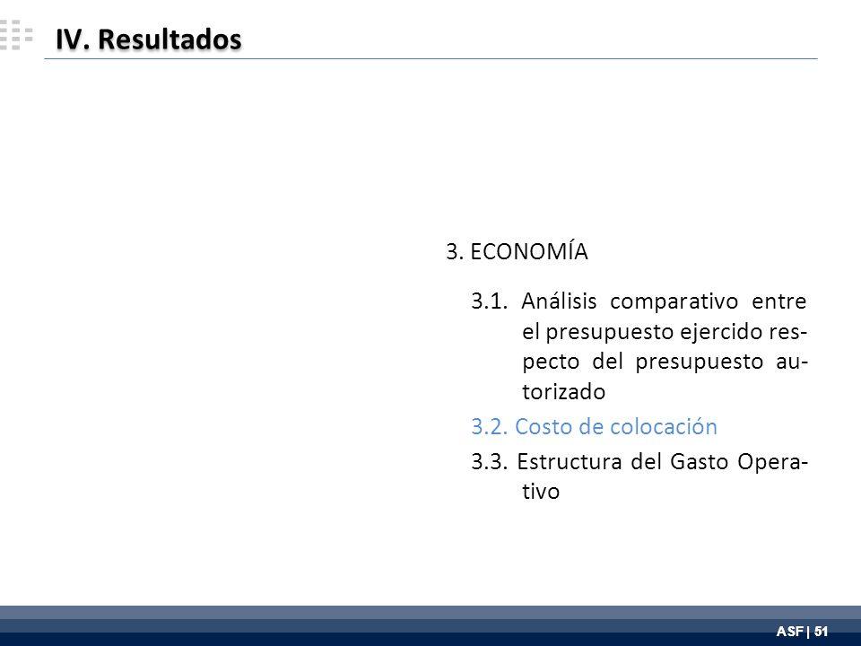 ASF | 51 3. ECONOMÍA 3.1.
