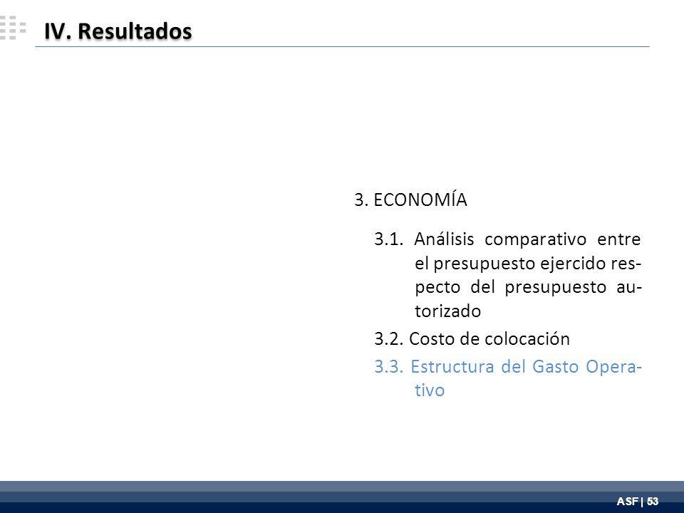 ASF | 53 3. ECONOMÍA 3.1.