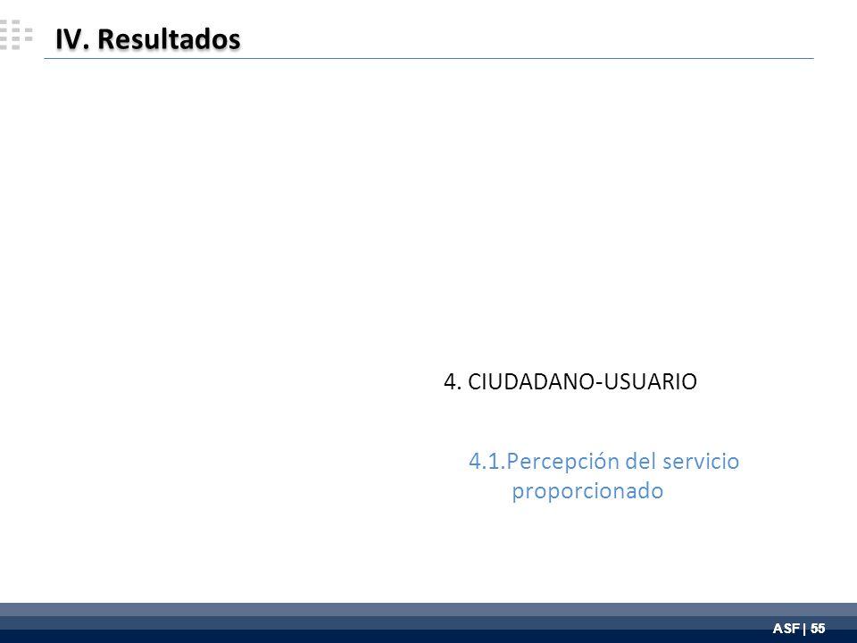 ASF | 55 4. CIUDADANO-USUARIO 4.1.Percepción del servicio proporcionado IV. Resultados