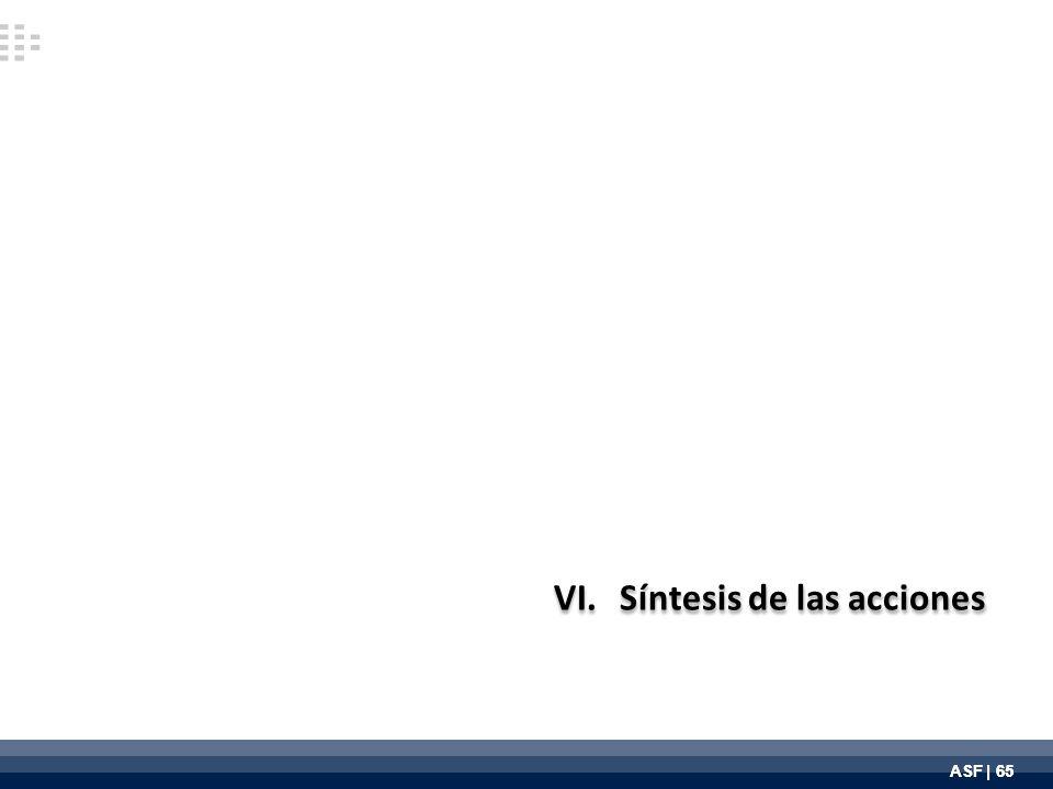 ASF | 65 VI.Síntesis de las acciones