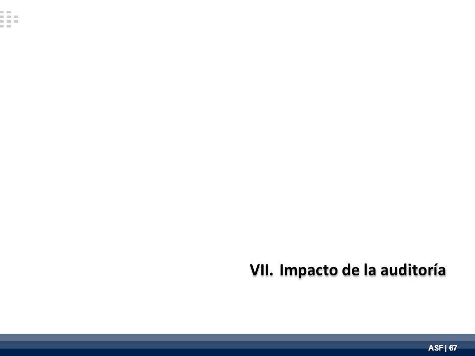 ASF | 67 VII.Impacto de la auditoría