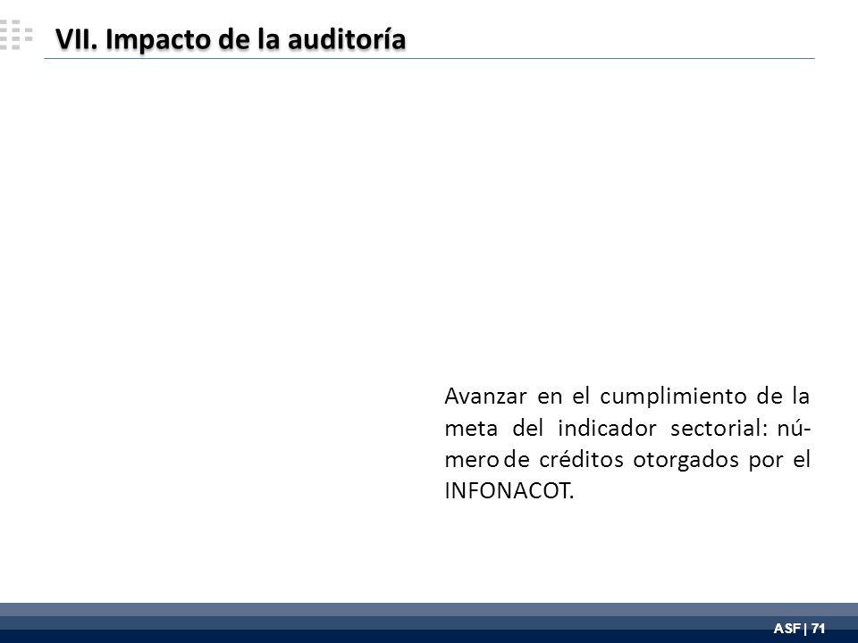 ASF | 71 Avanzar en el cumplimiento de la meta del indicador sectorial: nú- mero de créditos otorgados por el INFONACOT.