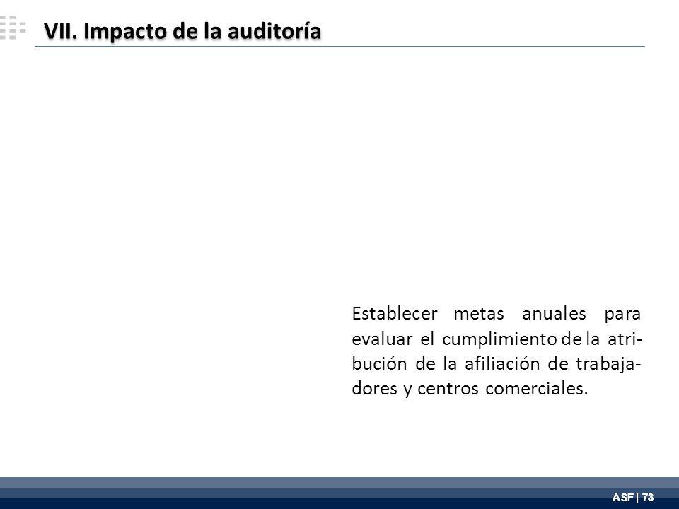 ASF | 73 Establecer metas anuales para evaluar el cumplimiento de la atri- bución de la afiliación de trabaja- dores y centros comerciales.
