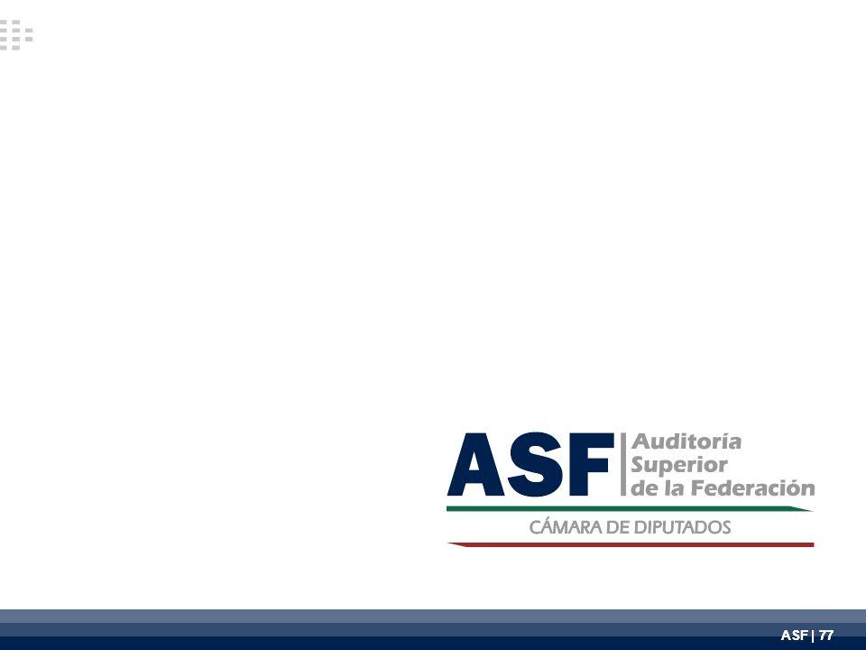 ASF | 77