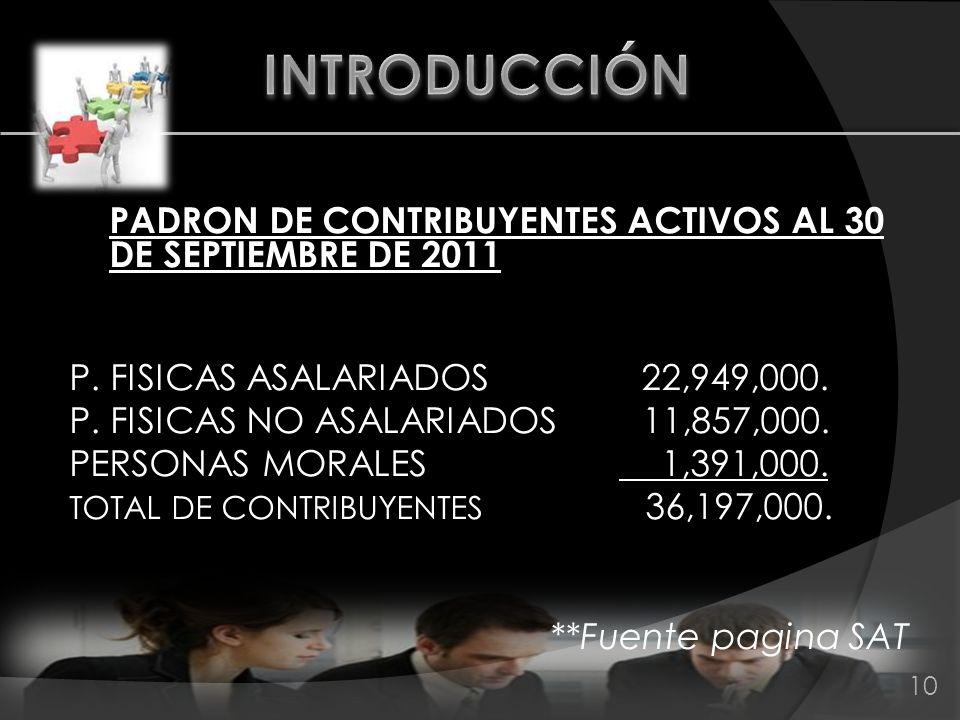 PADRON DE CONTRIBUYENTES ACTIVOS AL 30 DE SEPTIEMBRE DE 2011 P. FISICAS ASALARIADOS 22,949,000. P. FISICAS NO ASALARIADOS 11,857,000. PERSONAS MORALES