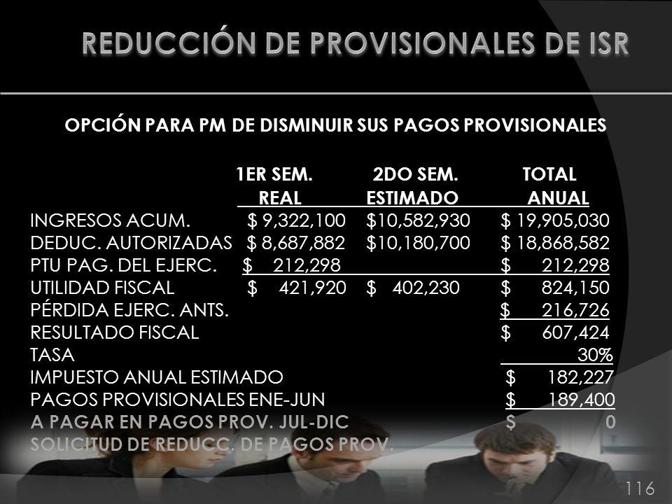 OPCIÓN PARA PM DE DISMINUIR SUS PAGOS PROVISIONALES 1ER SEM. 2DO SEM. TOTAL REAL ESTIMADO ANUAL INGRESOS ACUM. $ 9,322,100$10,582,930$ 19,905,030 DEDU