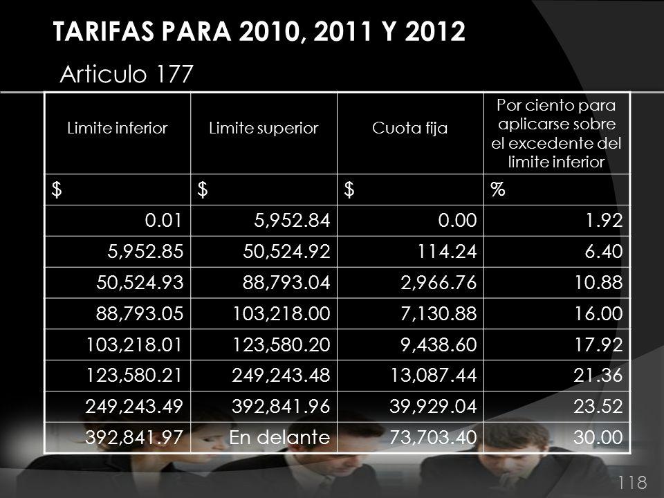 TARIFAS PARA 2010, 2011 Y 2012 Articulo 177 Limite inferiorLimite superiorCuota fija Por ciento para aplicarse sobre el excedente del limite inferior