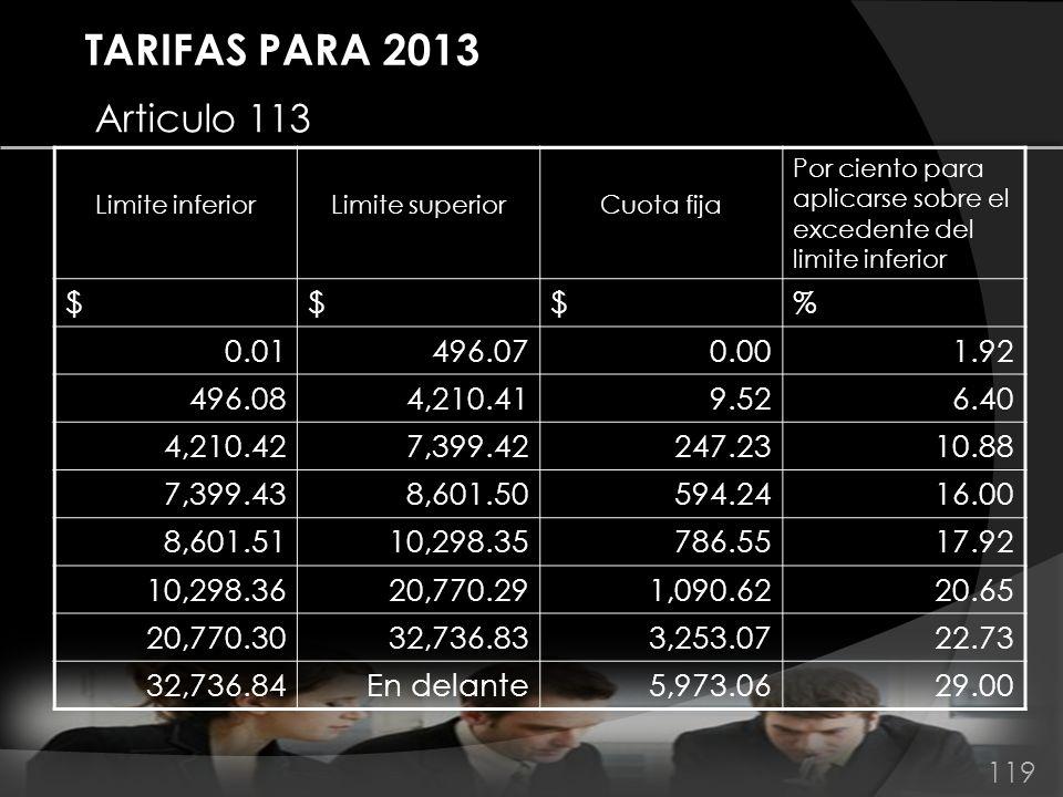 TARIFAS PARA 2013 Articulo 113 Limite inferiorLimite superiorCuota fija Por ciento para aplicarse sobre el excedente del limite inferior $$$% 0.01496.