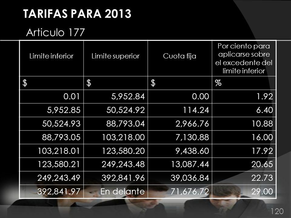TARIFAS PARA 2013 Articulo 177 Limite inferiorLimite superiorCuota fija Por ciento para aplicarse sobre el excedente del limite inferior $$$% 0.015,95