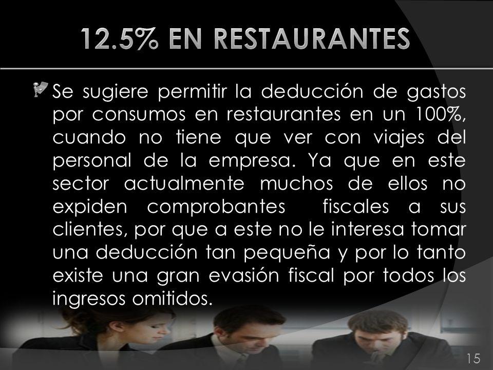 Se sugiere permitir la deducción de gastos por consumos en restaurantes en un 100%, cuando no tiene que ver con viajes del personal de la empresa. Ya