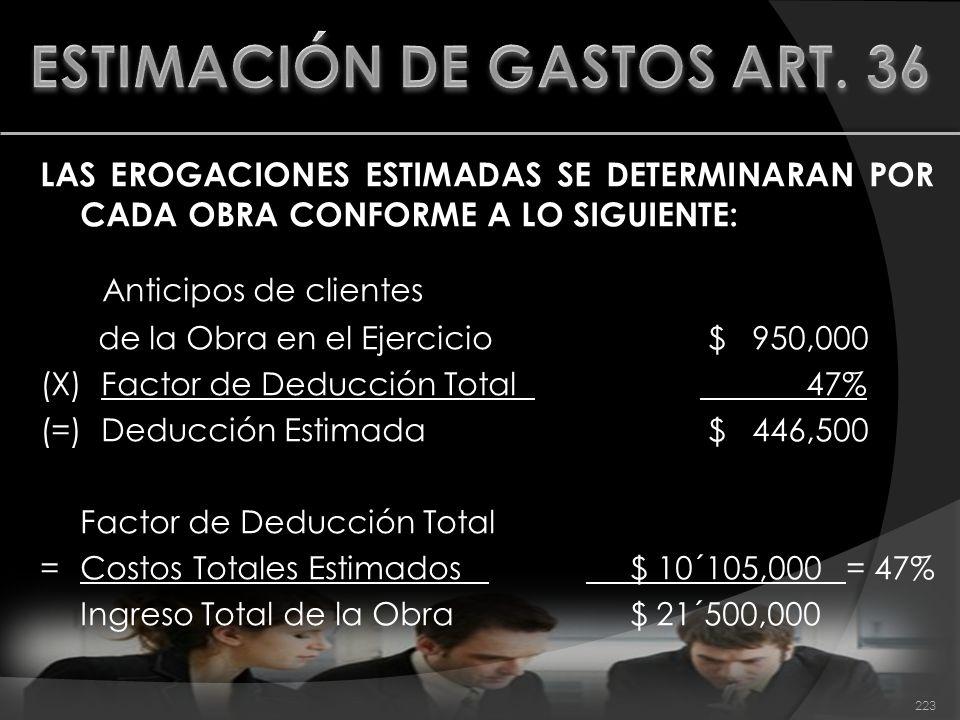 LAS EROGACIONES ESTIMADAS SE DETERMINARAN POR CADA OBRA CONFORME A LO SIGUIENTE: Anticipos de clientes de la Obra en el Ejercicio$ 950,000 (X) Factor