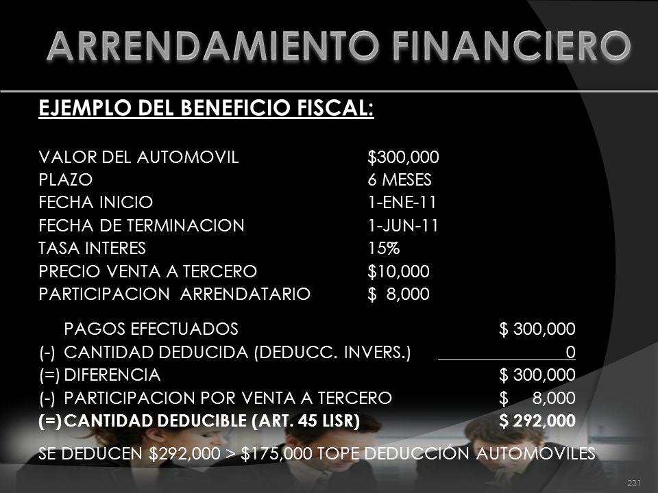 EJEMPLO DEL BENEFICIO FISCAL: VALOR DEL AUTOMOVIL$300,000 PLAZO6 MESES FECHA INICIO1-ENE-11 FECHA DE TERMINACION1-JUN-11 TASA INTERES15% PRECIO VENTA