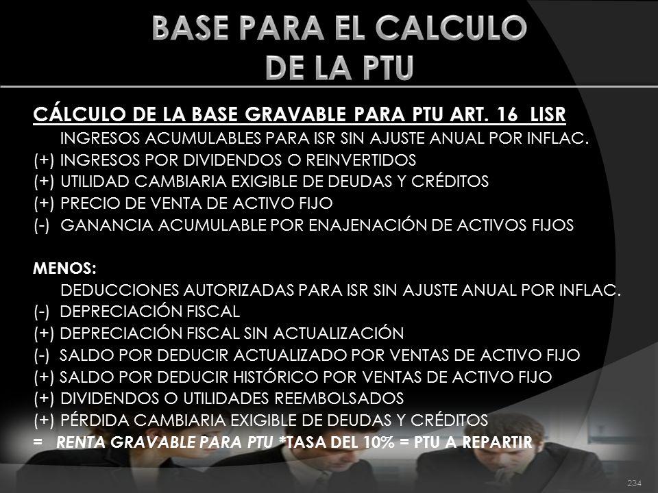 CÁLCULO DE LA BASE GRAVABLE PARA PTU ART. 16 LISR INGRESOS ACUMULABLES PARA ISR SIN AJUSTE ANUAL POR INFLAC. (+)INGRESOS POR DIVIDENDOS O REINVERTIDOS