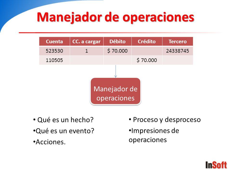 Movimiento contable CuentaCC. a cargarDébitoCréditoTercero 5235301$ 70.00024338745 110505$ 70.000