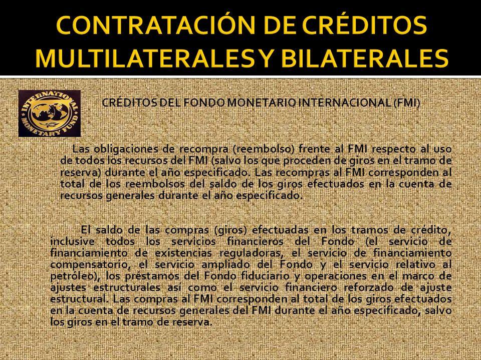 CRÉDITOS DEL FONDO MONETARIO INTERNACIONAL (FMI) Las obligaciones de recompra (reembolso) frente al FMI respecto al uso de todos los recursos del FMI