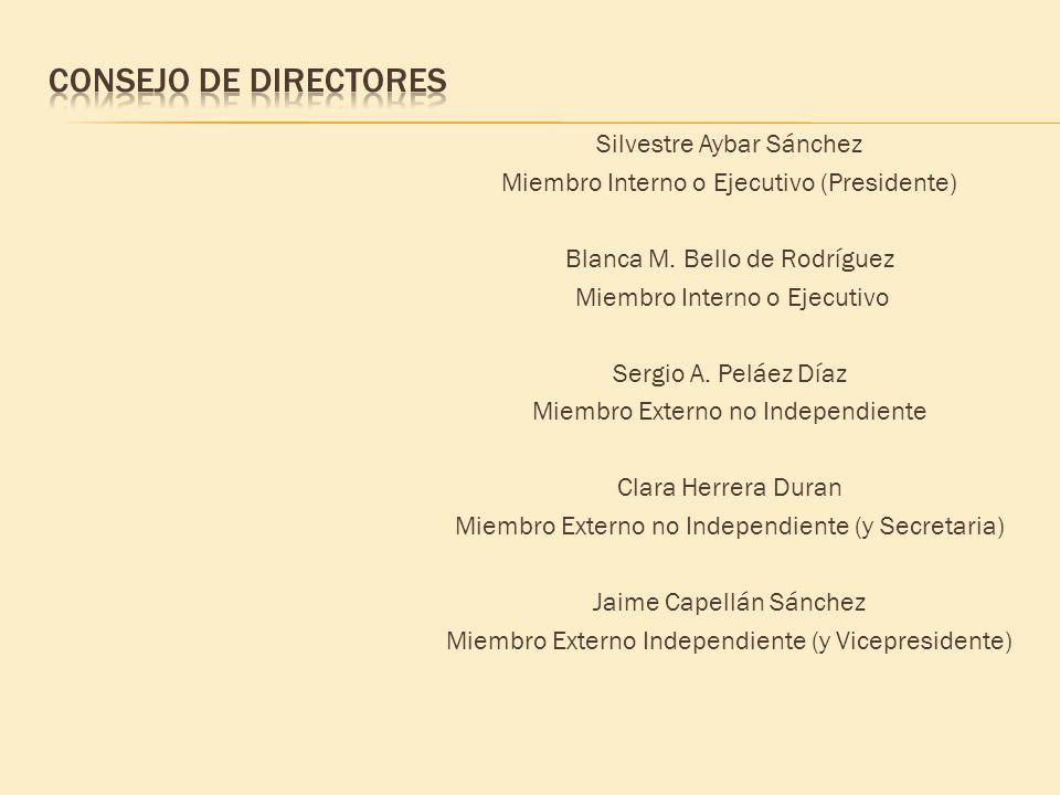Silvestre Aybar Sánchez Miembro Interno o Ejecutivo (Presidente) Blanca M. Bello de Rodríguez Miembro Interno o Ejecutivo Sergio A. Peláez Díaz Miembr