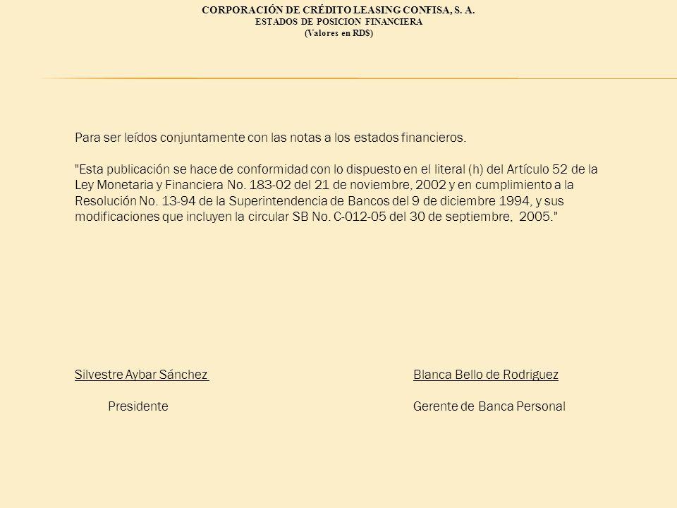 CORPORACIÓN DE CRÉDITO LEASING CONFISA, S. A. ESTADOS DE POSICION FINANCIERA (Valores en RD$) Para ser leídos conjuntamente con las notas a los estado