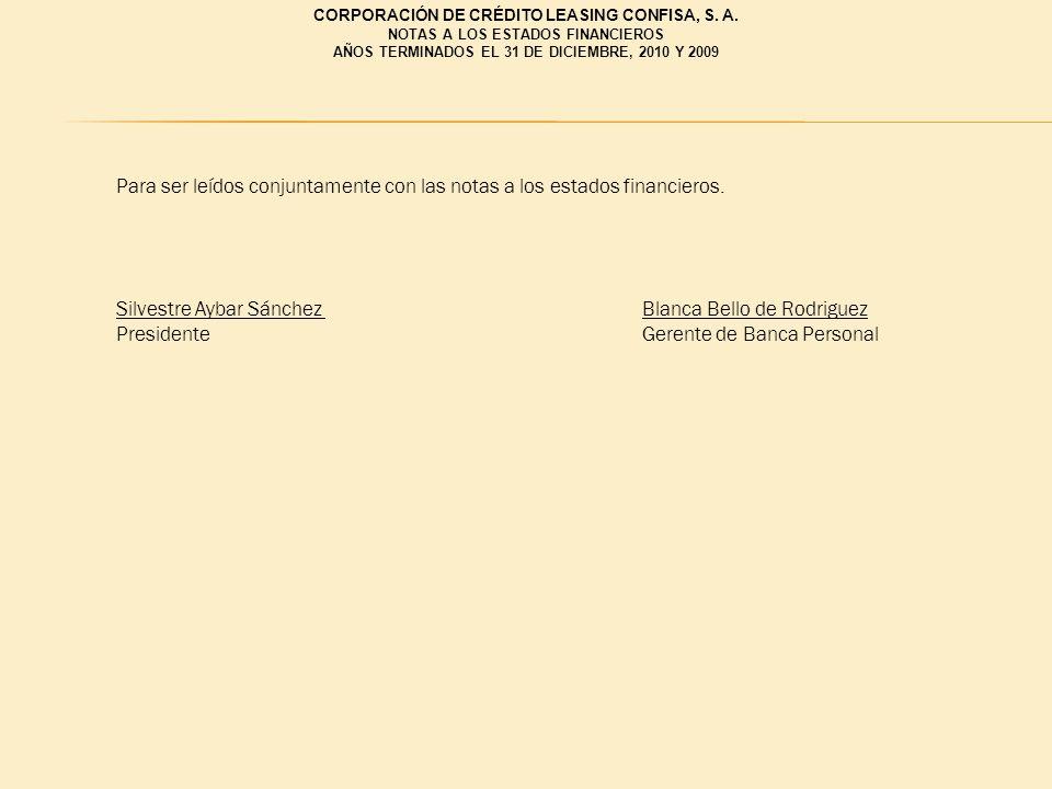 Para ser leídos conjuntamente con las notas a los estados financieros. Silvestre Aybar Sánchez Blanca Bello de Rodriguez PresidenteGerente de Banca Pe