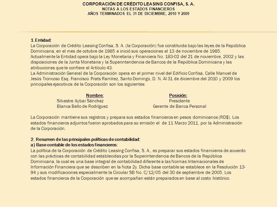 CORPORACIÓN DE CRÉDITO LEASING CONFISA, S. A. NOTAS A LOS ESTADOS FINANCIEROS AÑOS TERMINADOS EL 31 DE DICIEMBRE, 2010 Y 2009 1.Entidad: La Corporació