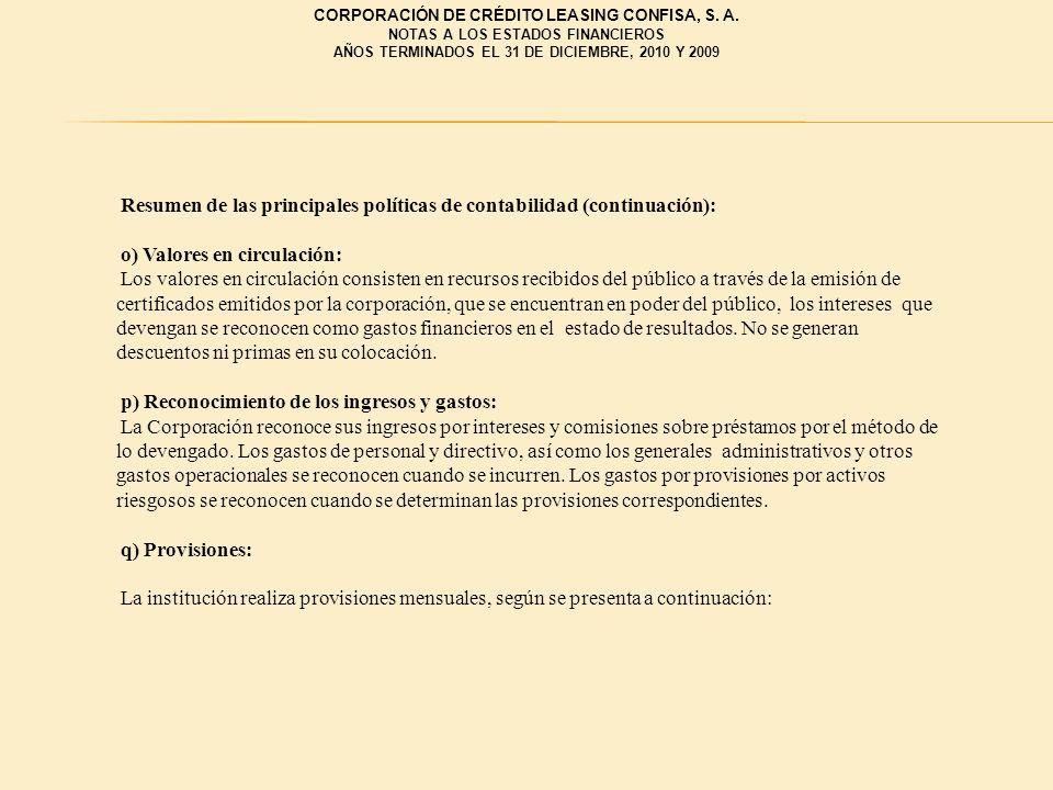 CORPORACIÓN DE CRÉDITO LEASING CONFISA, S. A. NOTAS A LOS ESTADOS FINANCIEROS AÑOS TERMINADOS EL 31 DE DICIEMBRE, 2010 Y 2009 Resumen de las principal