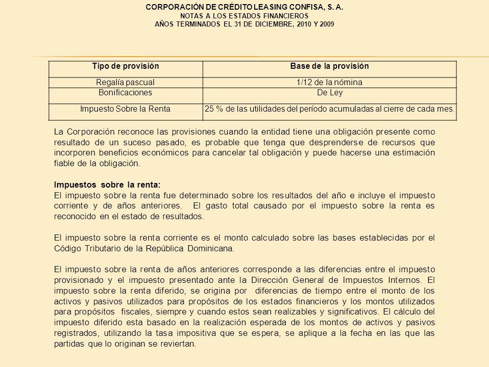 Tipo de provisiónBase de la provisión Regalía pascual1/12 de la nómina BonificacionesDe Ley Impuesto Sobre la Renta25 % de las utilidades del período
