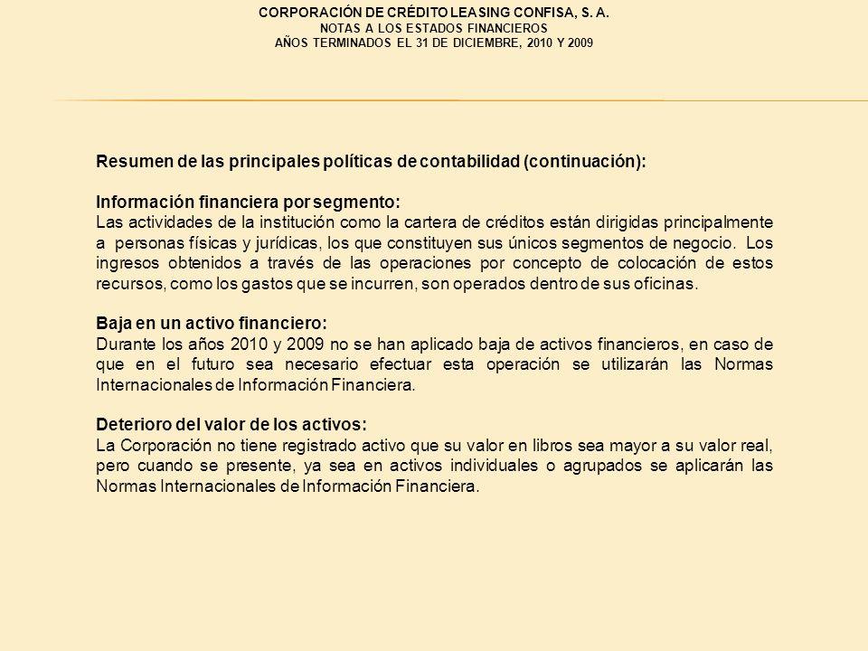 Resumen de las principales políticas de contabilidad (continuación): Información financiera por segmento: Las actividades de la institución como la ca