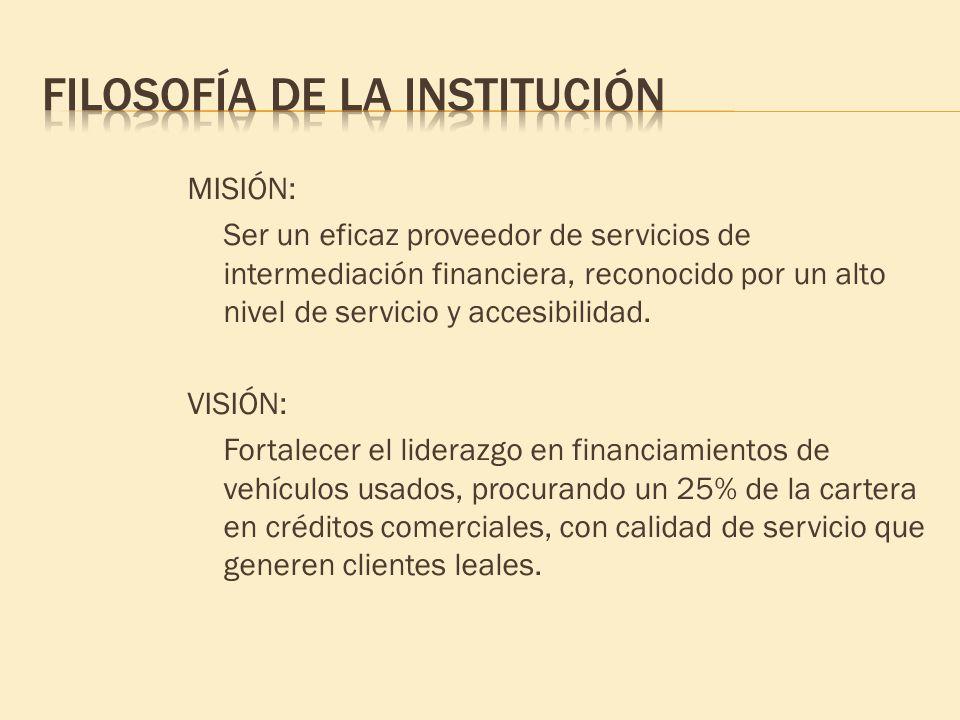 MISIÓN: Ser un eficaz proveedor de servicios de intermediación financiera, reconocido por un alto nivel de servicio y accesibilidad. VISIÓN: Fortalece