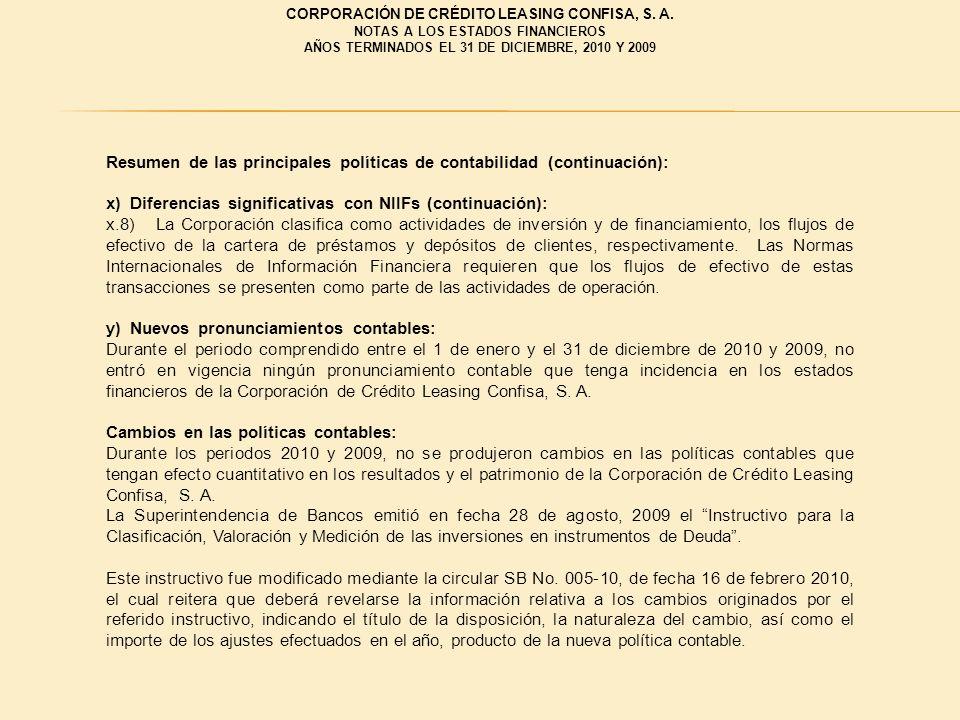 Resumen de las principales políticas de contabilidad (continuación): x) Diferencias significativas con NIIFs (continuación): x.8) La Corporación clasi