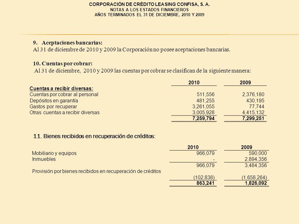 9.Aceptaciones bancarias: Al 31 de diciembre de 2010 y 2009 la Corporación no posee aceptaciones bancarias. 10.Cuentas por cobrar: Al 31 de diciembre,