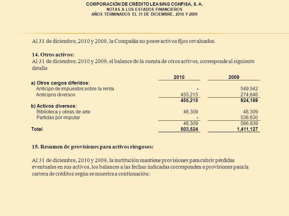 Al 31 de diciembre, 2010 y 2009, la Compañía no posee activos fijos revaluados. 14.Otros activos: Al 31 de diciembre, 2010 y 2009, el balance de la cu