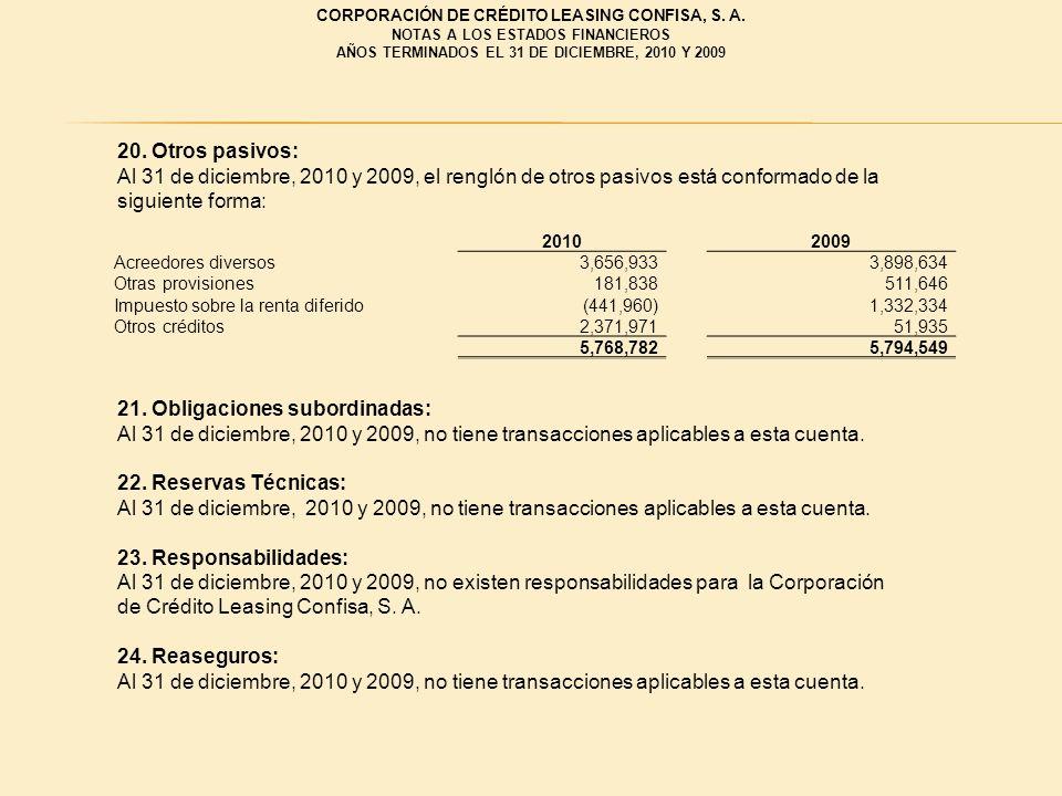 20. Otros pasivos: Al 31 de diciembre, 2010 y 2009, el renglón de otros pasivos está conformado de la siguiente forma: 20102009 Acreedores diversos3,6