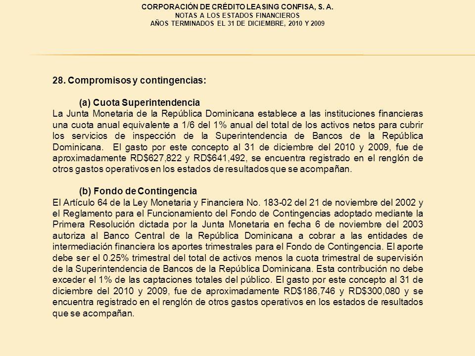28. Compromisos y contingencias: (a) Cuota Superintendencia La Junta Monetaria de la República Dominicana establece a las instituciones financieras un