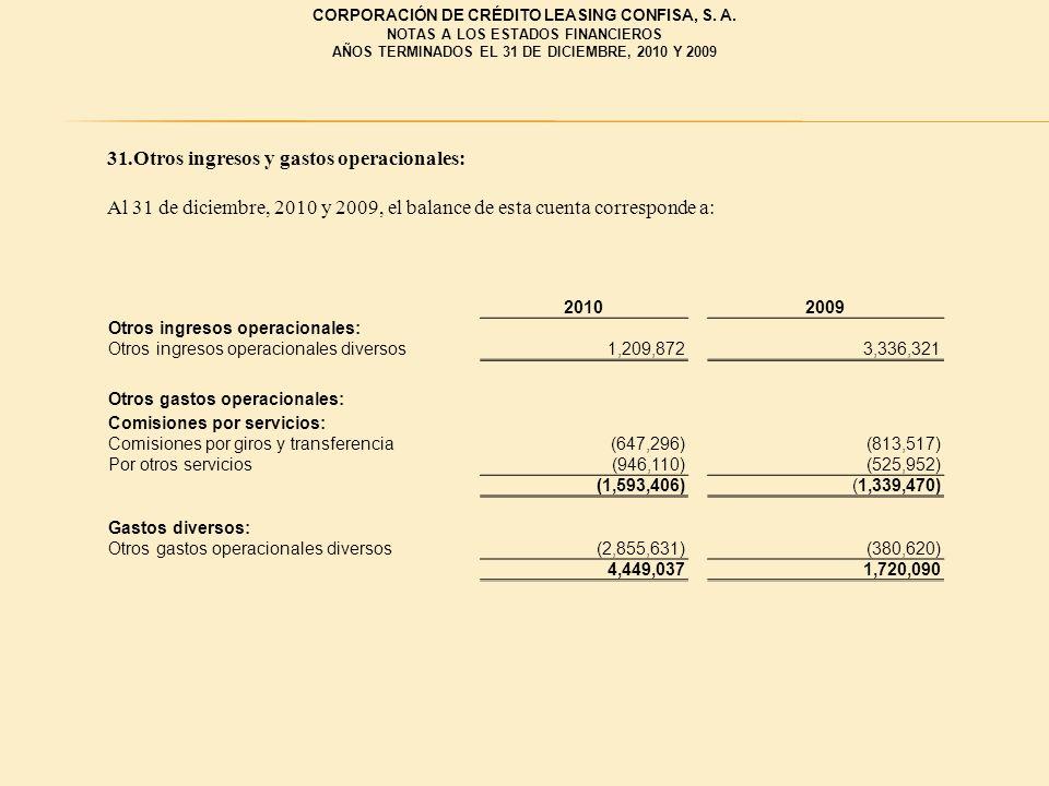 31.Otros ingresos y gastos operacionales: Al 31 de diciembre, 2010 y 2009, el balance de esta cuenta corresponde a: 20102009 Otros ingresos operaciona