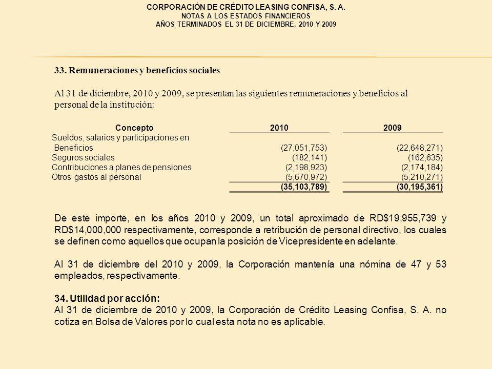 33. Remuneraciones y beneficios sociales Al 31 de diciembre, 2010 y 2009, se presentan las siguientes remuneraciones y beneficios al personal de la in