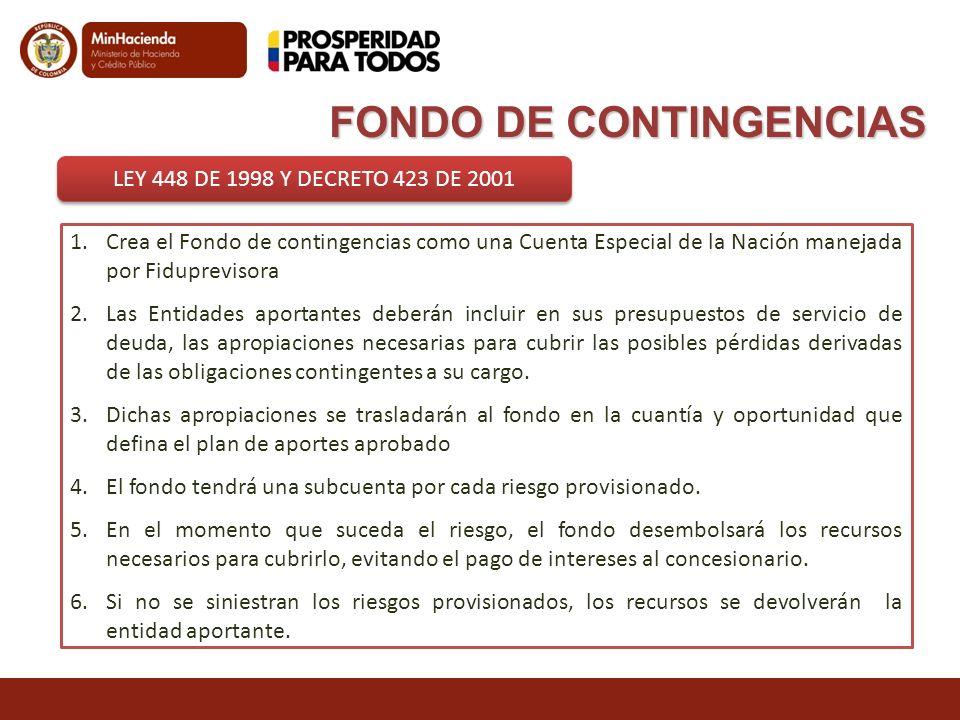 FONDO DE CONTINGENCIAS LEY 448 DE 1998 Y DECRETO 423 DE 2001 1.Crea el Fondo de contingencias como una Cuenta Especial de la Nación manejada por Fidup