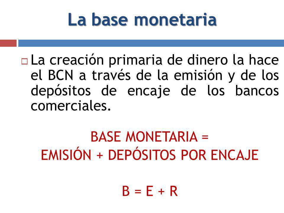 La base monetaria La creación primaria de dinero la hace el BCN a través de la emisión y de los depósitos de encaje de los bancos comerciales.