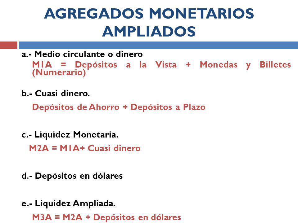 AGREGADOS MONETARIOS AMPLIADOS a.- Medio circulante o dinero M1A = Depósitos a la Vista + Monedas y Billetes (Numerario) b.- Cuasi dinero.