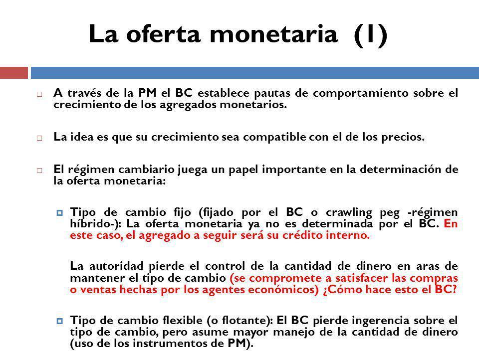 A través de la PM el BC establece pautas de comportamiento sobre el crecimiento de los agregados monetarios.