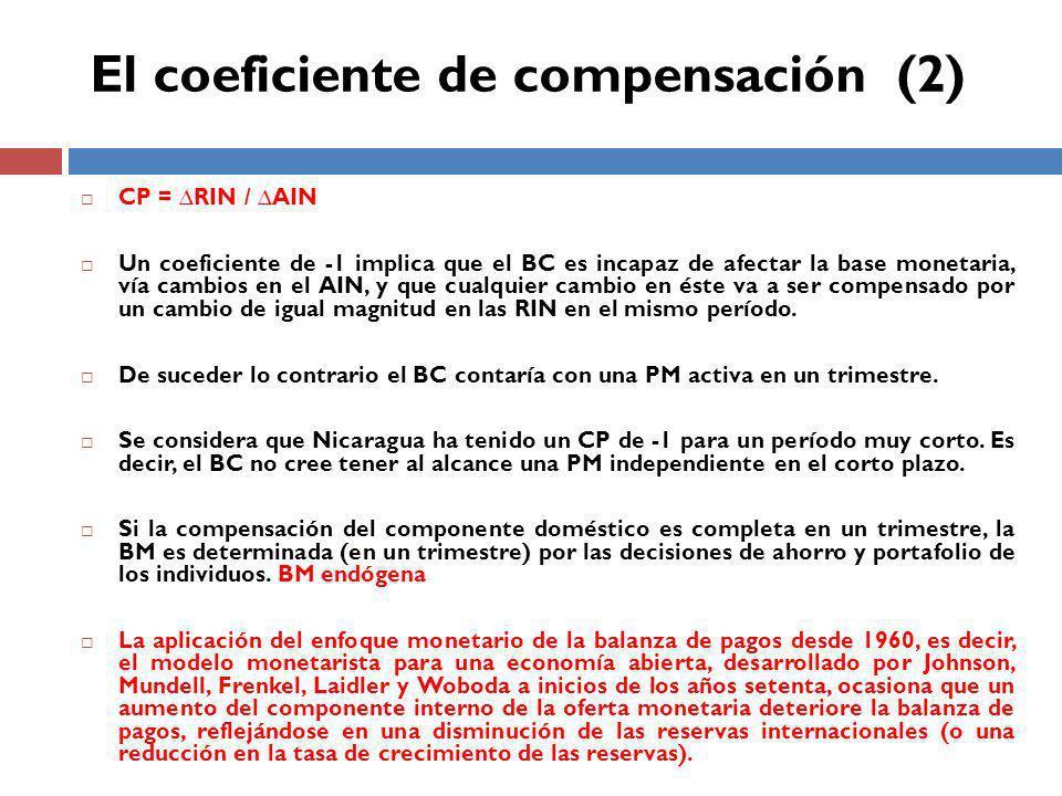 CP = RIN / AIN Un coeficiente de -1 implica que el BC es incapaz de afectar la base monetaria, vía cambios en el AIN, y que cualquier cambio en éste va a ser compensado por un cambio de igual magnitud en las RIN en el mismo período.