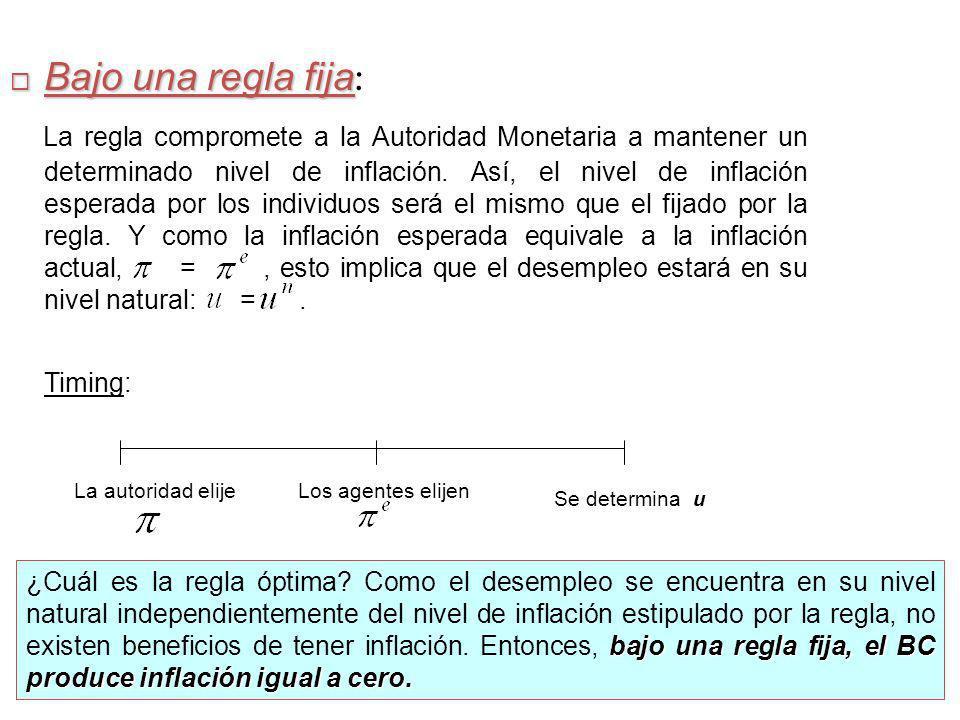 Bajo una regla fija Bajo una regla fija : La regla compromete a la Autoridad Monetaria a mantener un determinado nivel de inflación.