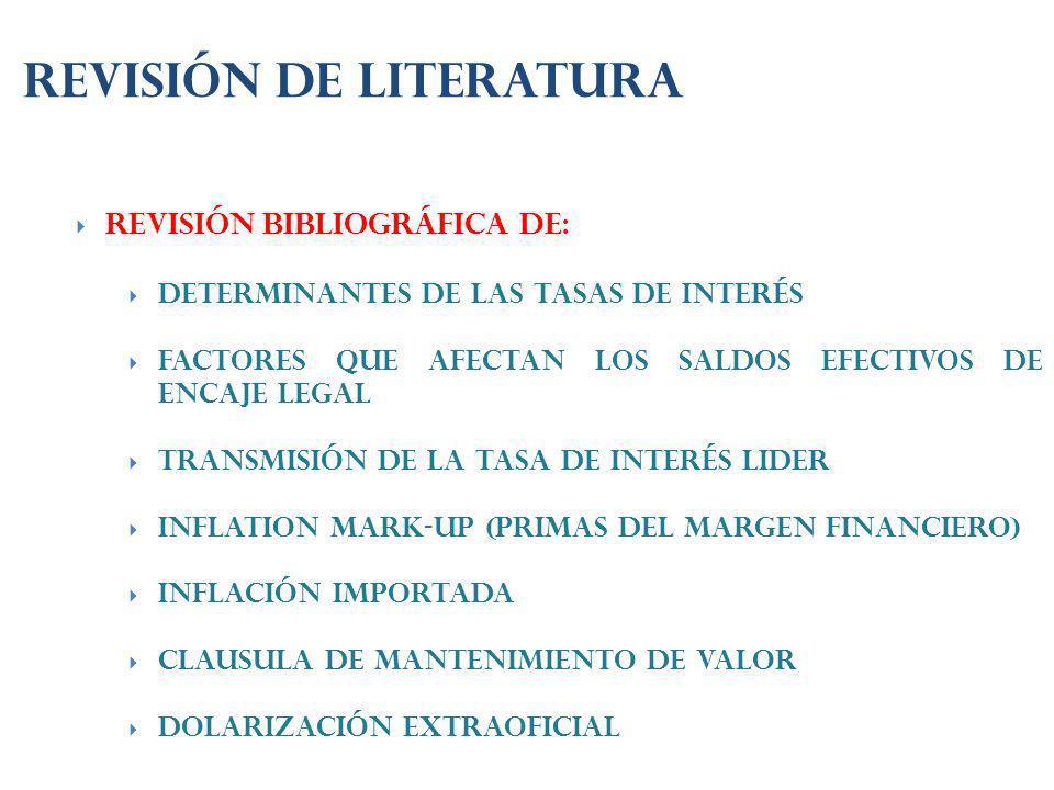 REVISIÓN DE LITERATURA REVISIÓN BIBLIOGRÁFICA DE: DETERMINANTES DE LAS TASAS DE INTERÉS FACTORES QUE AFECTAN LOS SALDOS EFECTIVOS DE ENCAJE LEGAL TRANSMISIÓN DE LA TASA DE INTERÉS LIDER Inflation mark-up (primas DEL MARGEN FINANCIERO) INFLACIÓN IMPORTADA Clausula de mantenimiento de valor Dolarización extraoficial