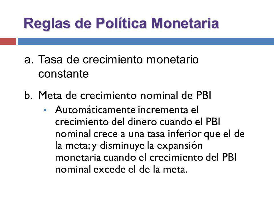 Reglas de Política Monetaria a.Tasa de crecimiento monetario constante b.Meta de crecimiento nominal de PBI Automáticamente incrementa el crecimiento del dinero cuando el PBI nominal crece a una tasa inferior que el de la meta; y disminuye la expansión monetaria cuando el crecimiento del PBI nominal excede el de la meta.