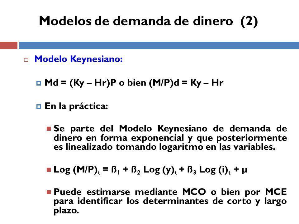 Modelo Keynesiano: Md = (Ky – Hr)P o bien (M/P)d = Ky – Hr En la práctica: Se parte del Modelo Keynesiano de demanda de dinero en forma exponencial y que posteriormente es linealizado tomando logaritmo en las variables.
